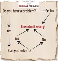 solveproblems-sm